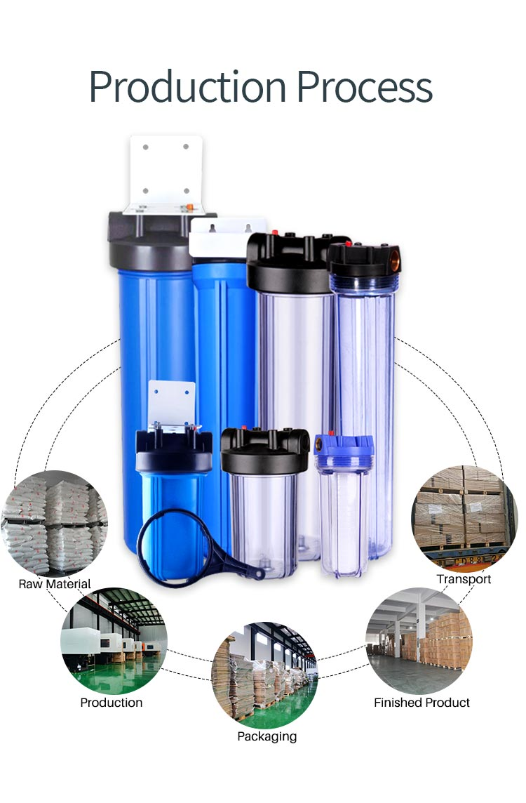 water filter canister